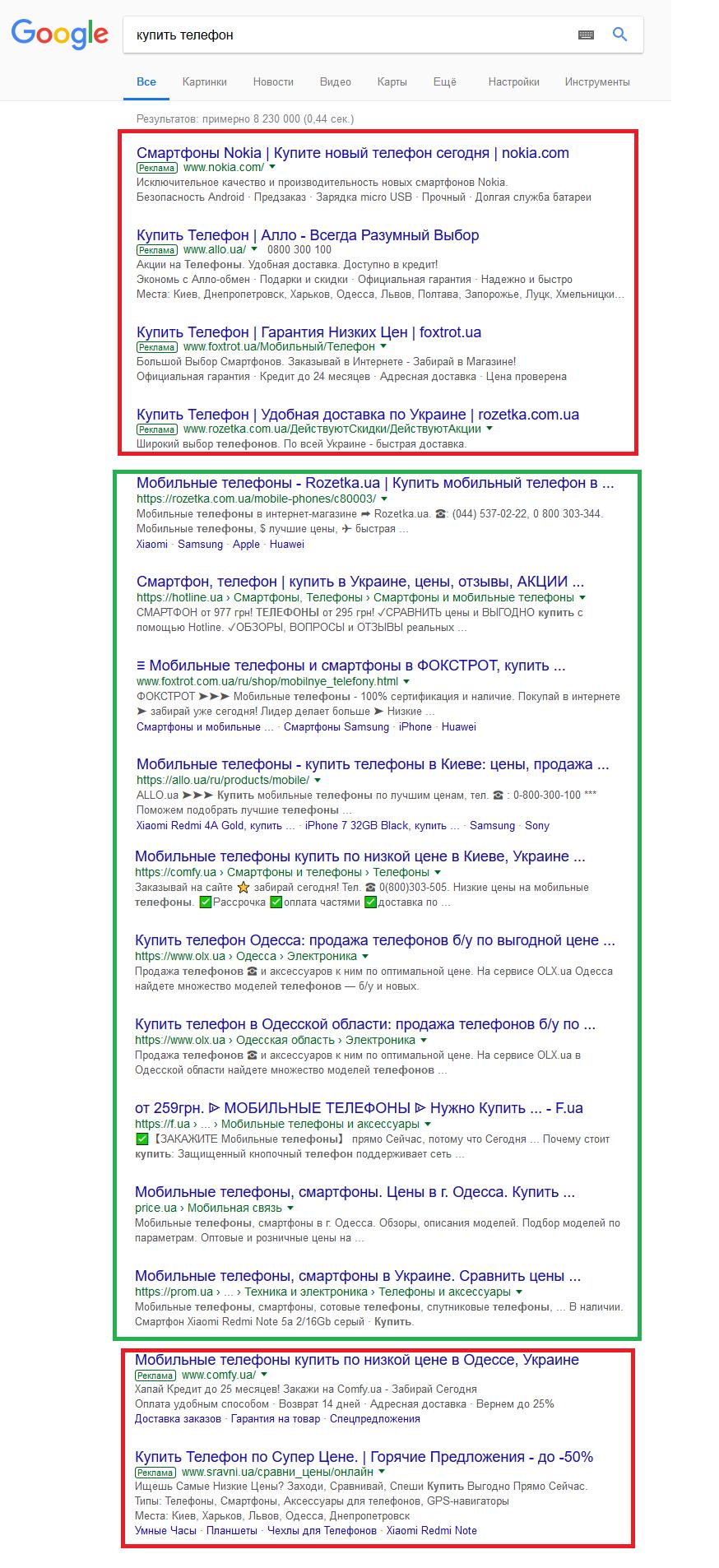 Органическая и платная выдача Google