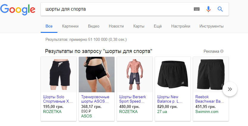 товарные объявления Google