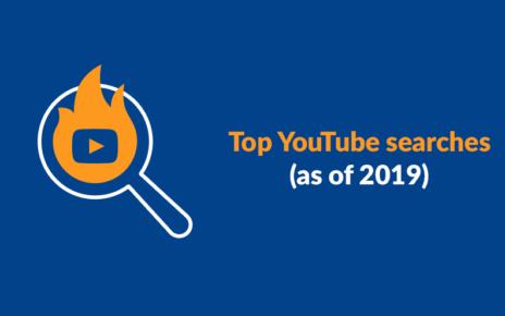 ТОП запросов в Youtube 2019 от Ahrefs