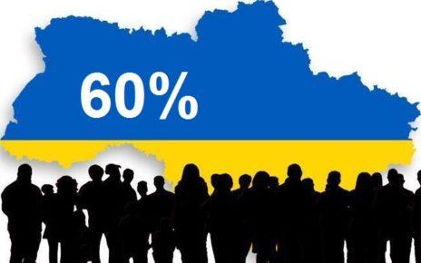 60% украинцев не могут представить свою жизнь без интернета