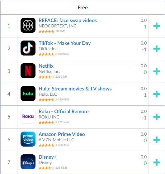 Приложение украинских разработчиков было загружено более 27 миллионов раз и оказалось на первом месте в AppStore